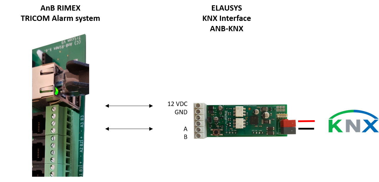 RS485 connection
